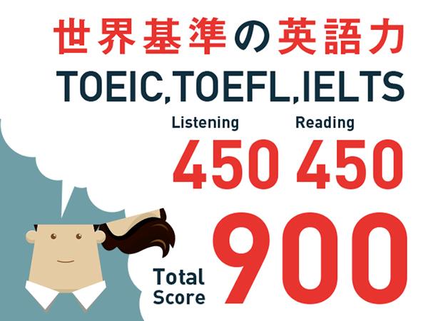 TOEIC900点採用(TOEFL iBT 81, IELTS6.0)